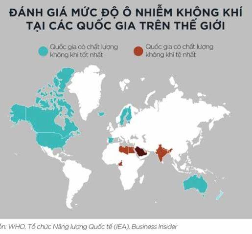 Đo lường mức độ bụi mịn trên các nước